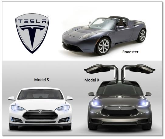 Компания FENOX начала выпуск тормозных колодок для автомобиля Tesla Model S, X, Roadster