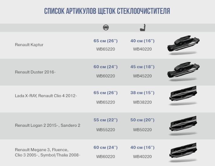 Список новинок стеклоочистителей FENOX
