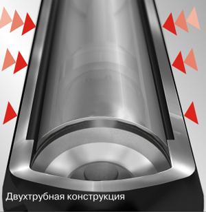 Двухтрубная-конструкция амортизатора Fenox